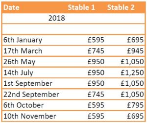 Stable Prices 2018 new